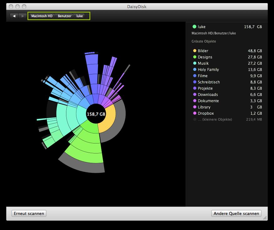 DaisyDisk - Visuallisierung